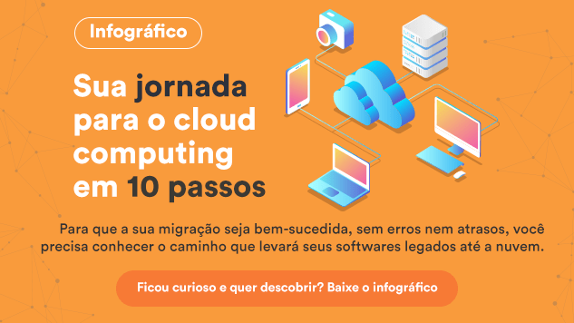 infográfico jornada para a cloud computing