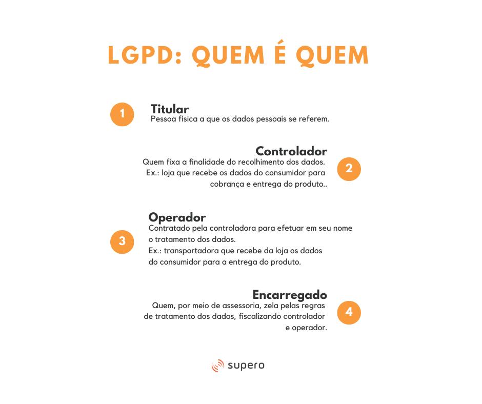 coleta de dados do consumidor na LGPD